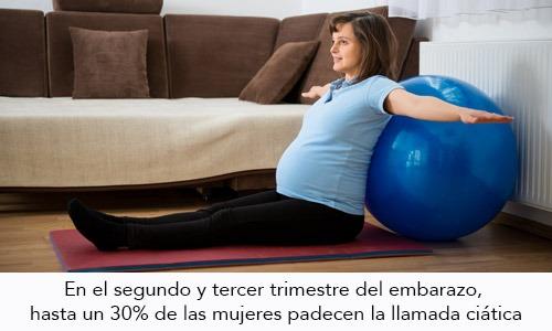 Dolor del Nervio Ciático en el Embarazo