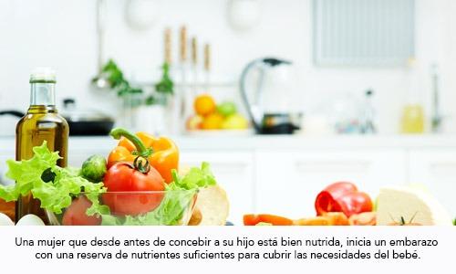 Nutrición en el Primer Trimestre