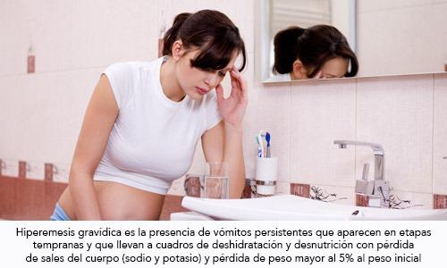Hiperemesis Gravídica Náuseas y Vómitos persistentes en el Embarazo